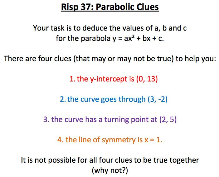 Parabolic clues - RISP 37