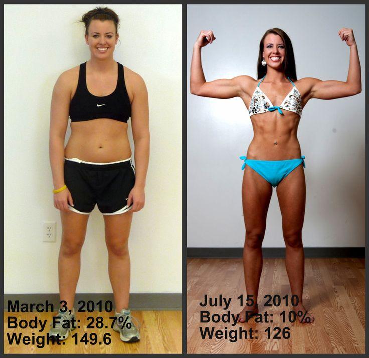 Насколько Можно Похудеть Занимаясь Фитнесом. Сколько раз в неделю эффективно заниматься фитнесом
