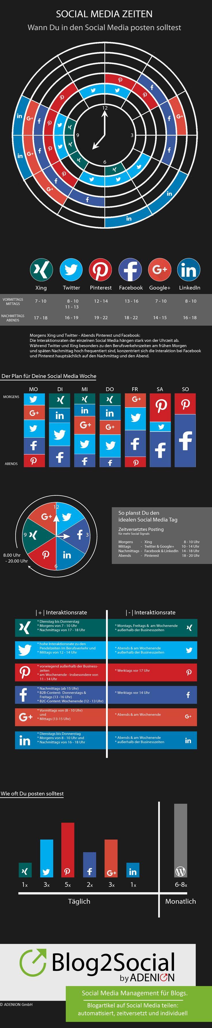 Die Infografik von Blog2Social zeigt die besten Zeiten für Social Media Beiträge und liefert Tipps für besseres Social Media Management.  http://www.blog2social.com/de/blog/infografik-die-besten-zeiten-fuer-social-media-beitraege/