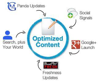 focus seo konten untuk pengguna