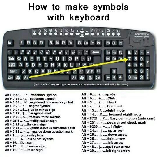 how to make symbols with pc keyboard fyi pinterest nice the o 39 jays and keyboard symbols. Black Bedroom Furniture Sets. Home Design Ideas
