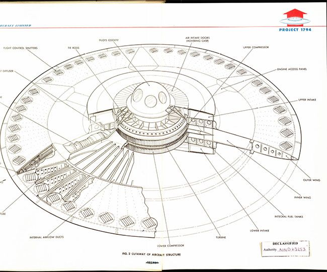 Do these images look familiar? They should. It's a UFO. But not from outer space. These are real plans from real scientists back in the 50s. The Aeronautical Systems Division (USAF) recently released these images for a project worked on in 1956. The flying craft was known as Project 1794 and was designed to reach a top speed of Mach 4, take of and land vertically, and cover a range of over 1,000 nautical miles. This was meant to be the future of flight.