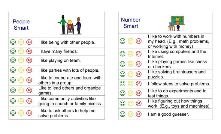 Multiple Intelligences Survey for Primary Learn...