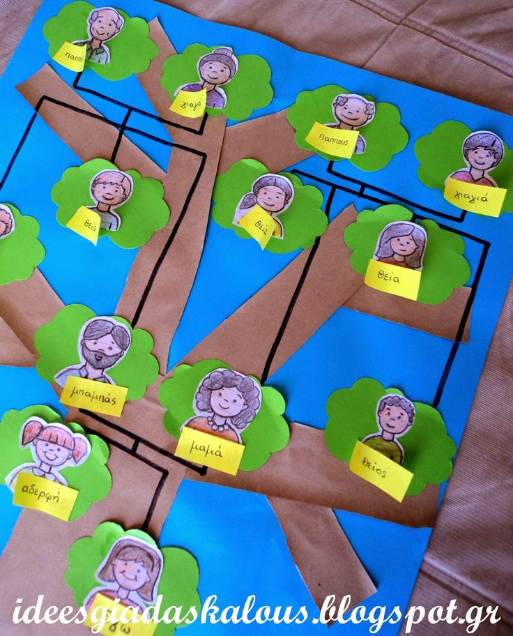 Ιδεες για δασκαλους: Οικογενειακό δεντράκι