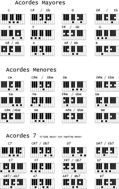 acordes menores com stima acordes violo t