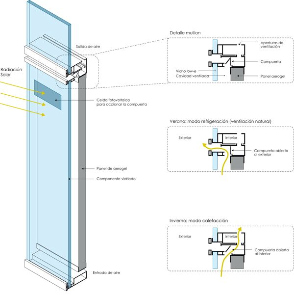 detalle curtain wall - Buscar con Google