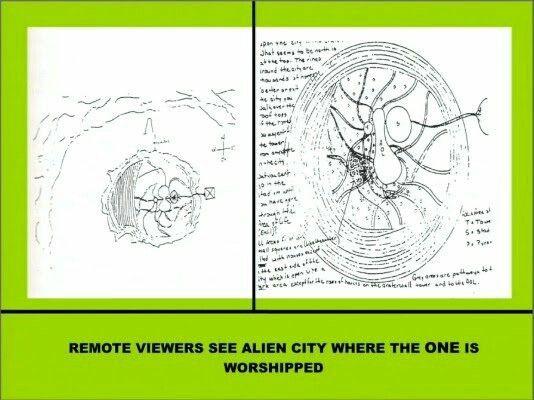 #remoteviewer #sketch #otherworlds