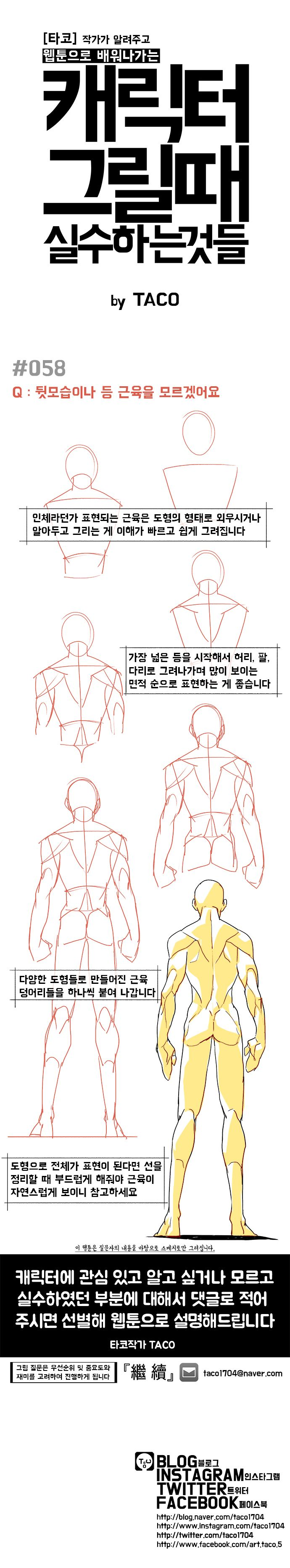 i dont understand this but it looks like a back muscle tutorial i could be wrong tho
