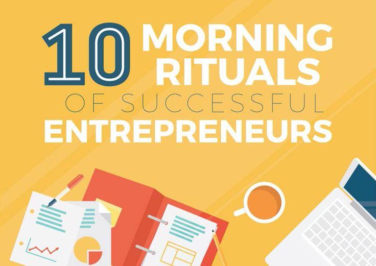 Entrepreneurial Success Checklist Rewards Programs For Online