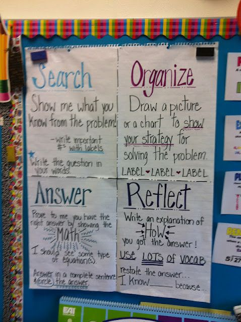 36 best math anchor charts problem solving images on pinterest math anchor chart ccuart Gallery