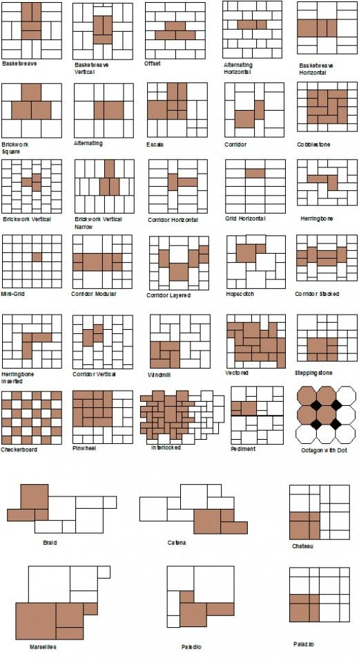 Tile Patterns    These Diagrams Are Everything You Need To Decorate Your  Home   Interior Design Cheat Sheets FTW.