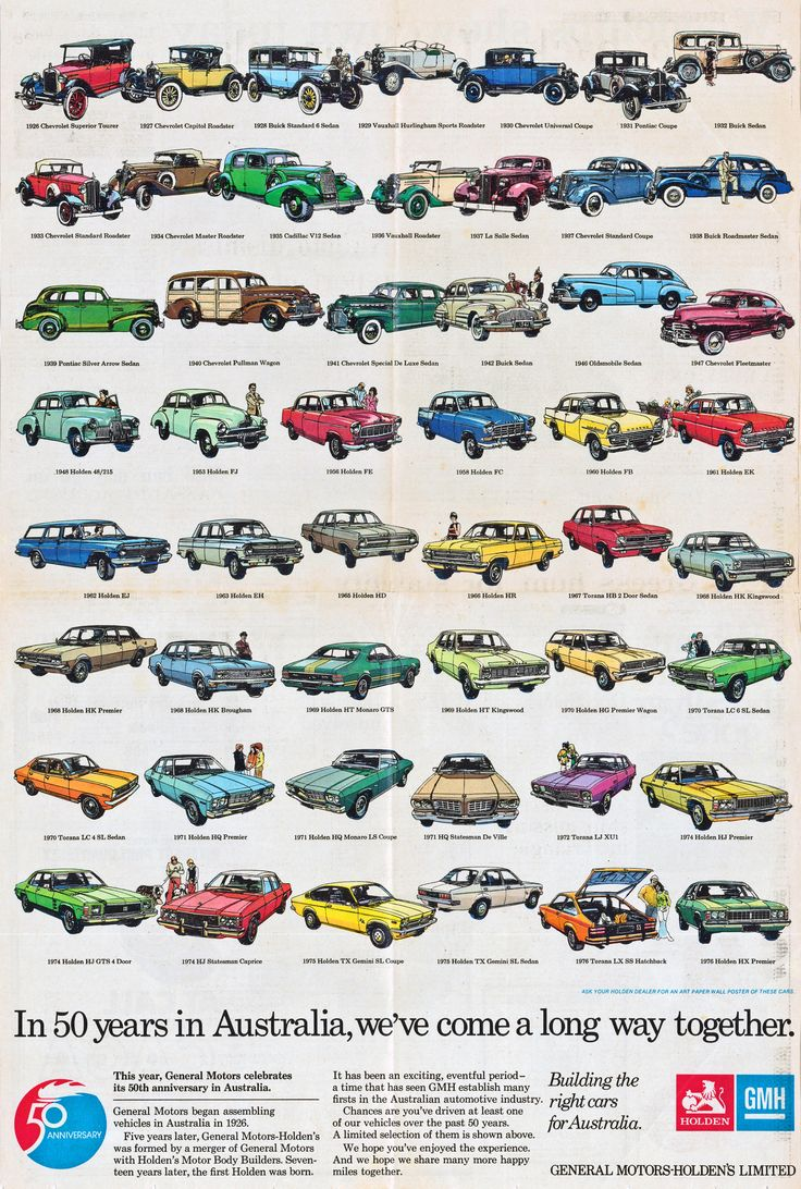 330 best Car Art images on Pinterest