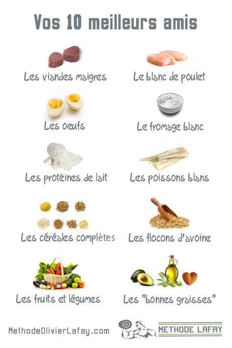 10 aliments régime #regime #nutrition #methodelafay. Maintenant on sait quoi consommer pour avoir une nutrition saine et équilibrée. Pour des conseils nutrition, allez sur www.methodeolivierlafay.com