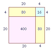The meaning of multiplication. Mental calculation -- A complete course in arithmetic