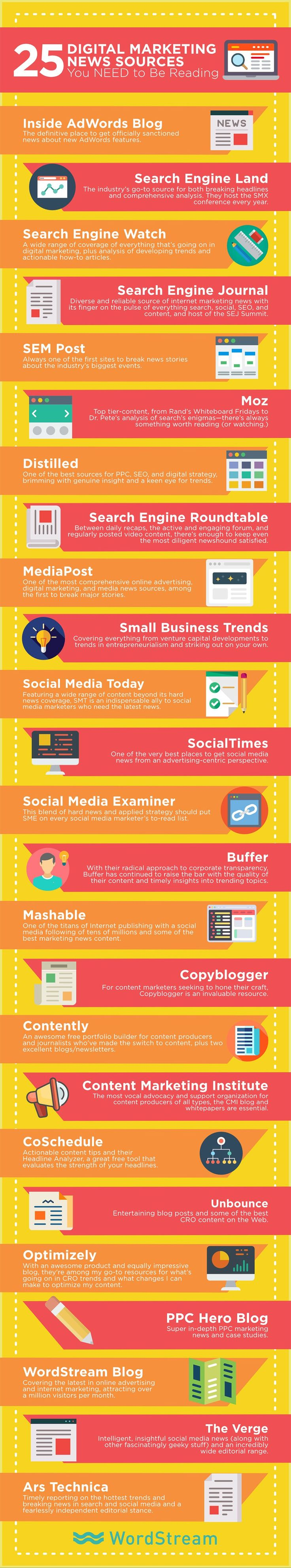 Want to Learn Digital Marketing? 25 Blogs You Need to Follow [Infographic]