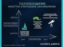 Tulevaisuusasenne | Piktochart Infographic Editor