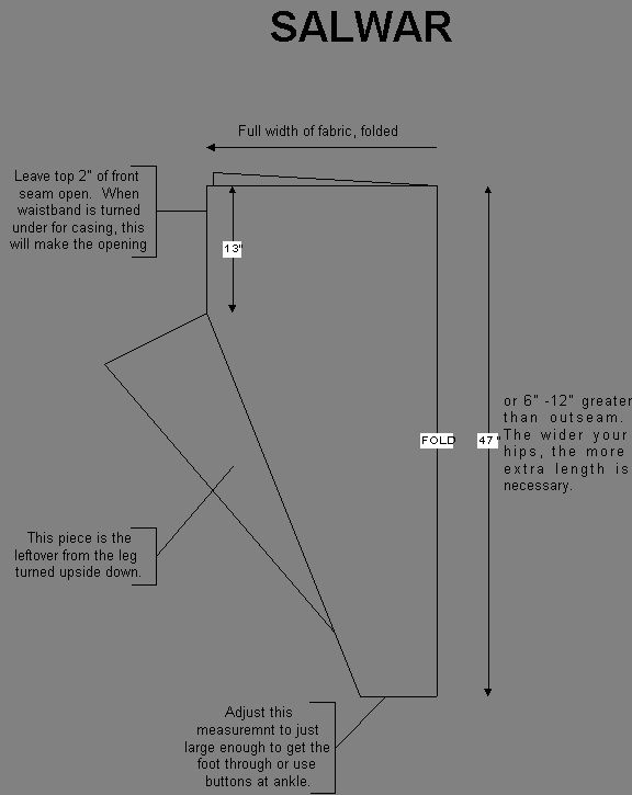 How to Make a Turkish Salwar This is good for Persian salwar also and depending on body shape measurements can be altered to fit anyone!!! Research and Pattern by Charles Mellor.