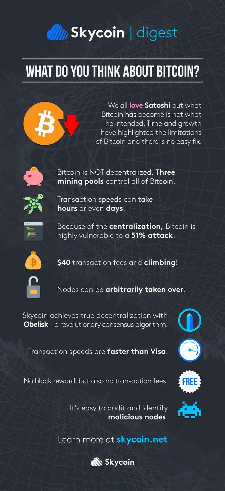 Litecoin Mining Rig Asic Hardware Cryptocurrency Bitcoin Disruption