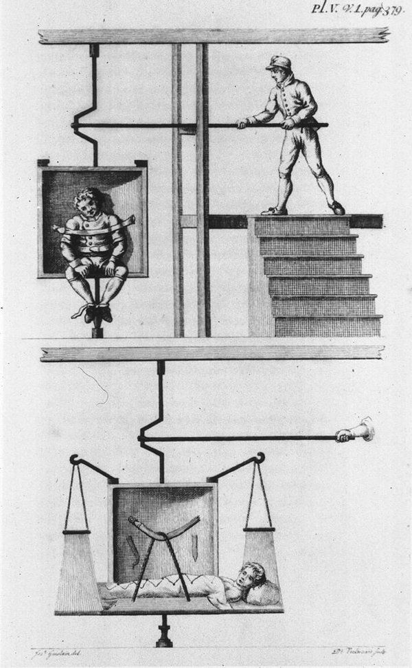 ... treatment for psychotic patients. He believed the chair helped improve