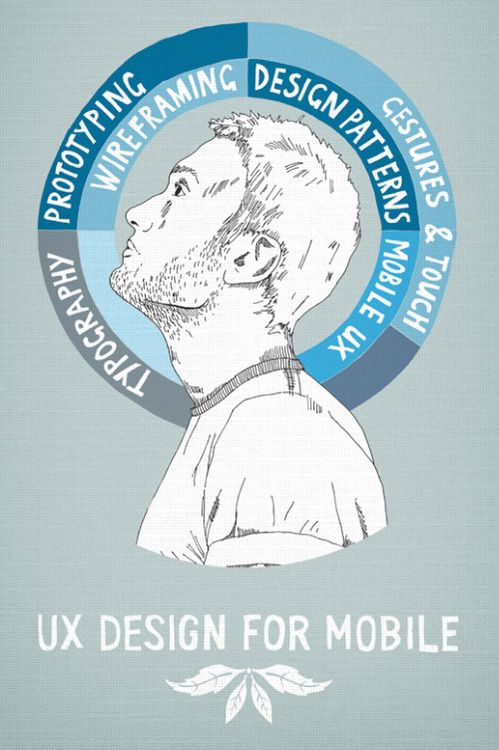 UX Design for mobile #poster