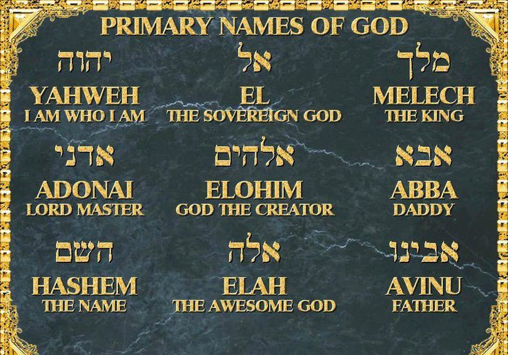 Names Of God: 25+ Best Ideas About Names Of God On Pinterest