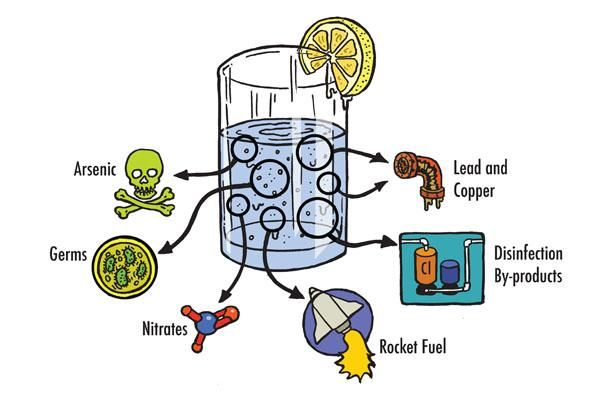 Whats in your tap water? #healthstudy