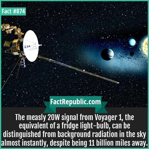 874. Voyager 1 Signal Power-The measly 20W signal from Voyager 1, the equivalent of a fridge light-bulb, can be distinguished from background radiation in the sky almost instantly, despite being 11 billion miles away.