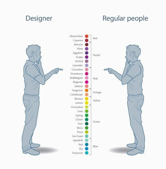 Designer Vs Regular People