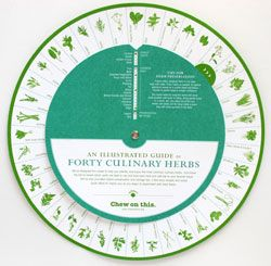 c/o GOOP: A friend of mine sent me these Food and Herb Wheels, which are so useful (and so pretty) for the kitchen. The Herb Wheel shows you which herbs go with what foods. The website, run by locavores Carlin Greenstein and Annie Stranger, supports local eating and gardening with tips, information and recipes.