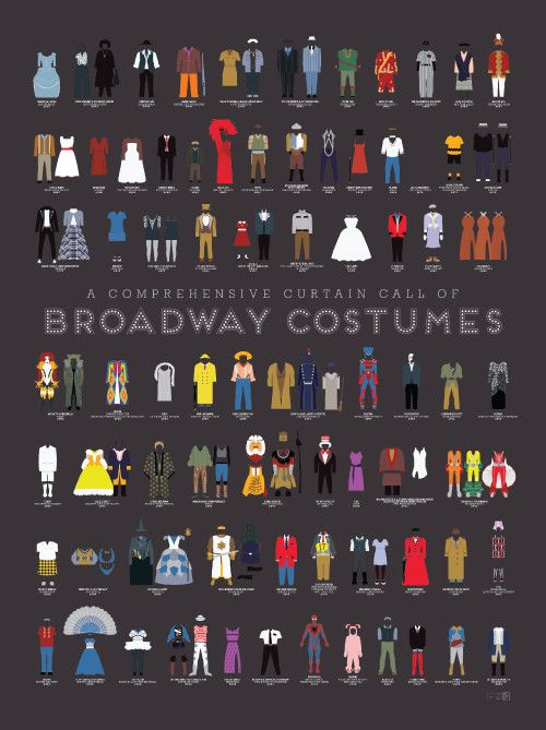 Pop Chart Lab --> Design + Data = Delight --> A Comprehensive Curtain Call of Broadway Costumes