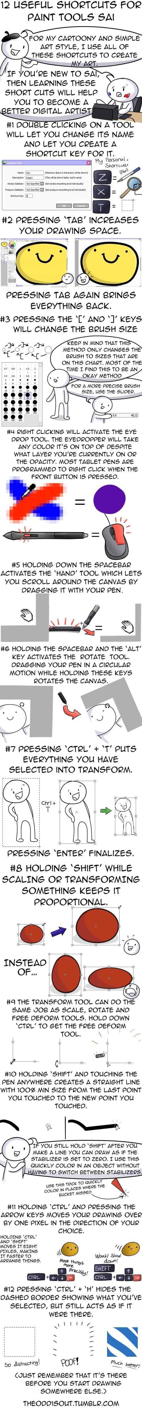 Tips/Introduction to SAI Painter  Source: http://theodd1sout.tumblr.com/post/60806305634/when-i-was-trying-to-figure-out-paint-tools-sai-i