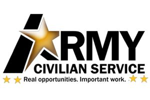 Army Resume Builder - Important Information