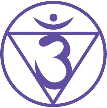 Teaching Hatha Yoga – Balance Ajna Chakra and Intuition ...