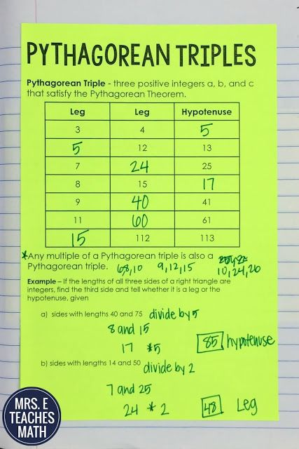 the Pythagorean Triples idea for interactive notebooks in high school geometry
