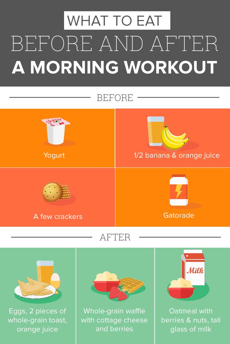 What To Eat Before And After A Workout Post Workout