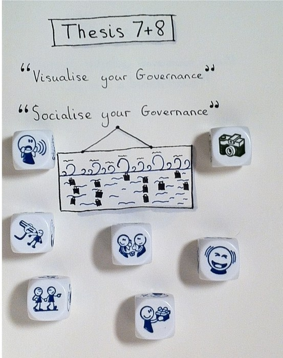 Visualise and socialise your SharePoint Governance