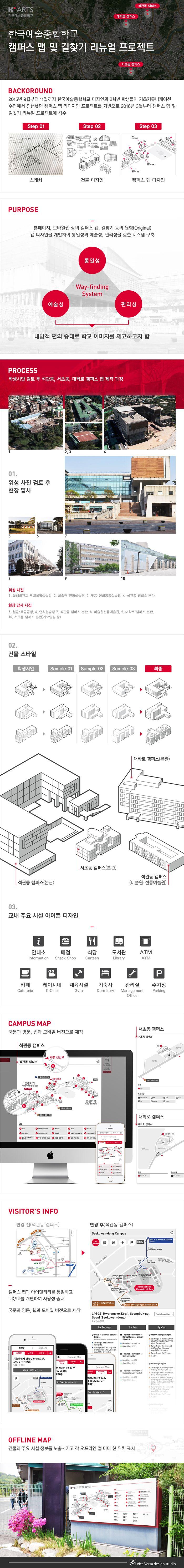 한국예술종합학교 캠퍼스 맵 및 길찾기 리뉴얼 프로젝트