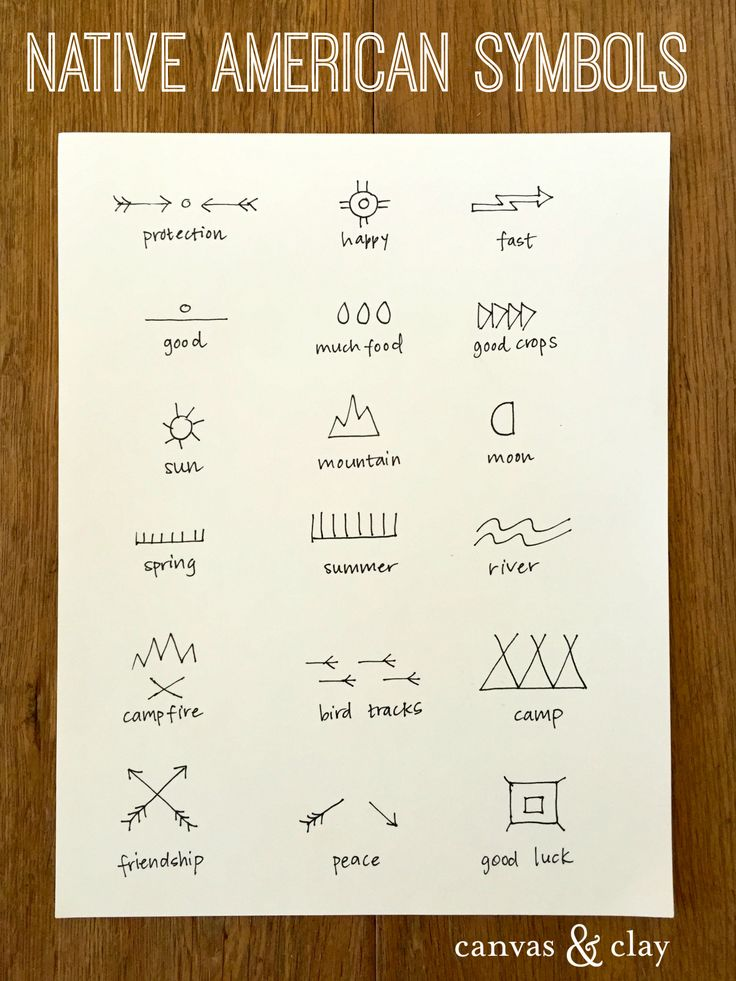 native american symbols and meanings - Google Search