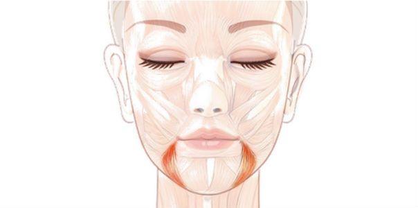 Опущенные уголки губ придают лицу унылое выражение. Что делать чтобы вернуть уголкам губ молодой изгиб, или вовсе не допустить их опускания?