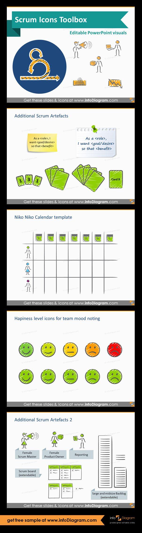 Scrum (software development agile methodology) visuals