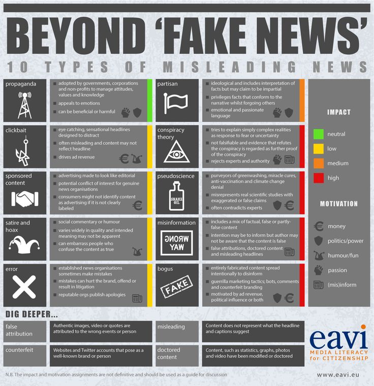 """Beyond """"Fake News"""""""