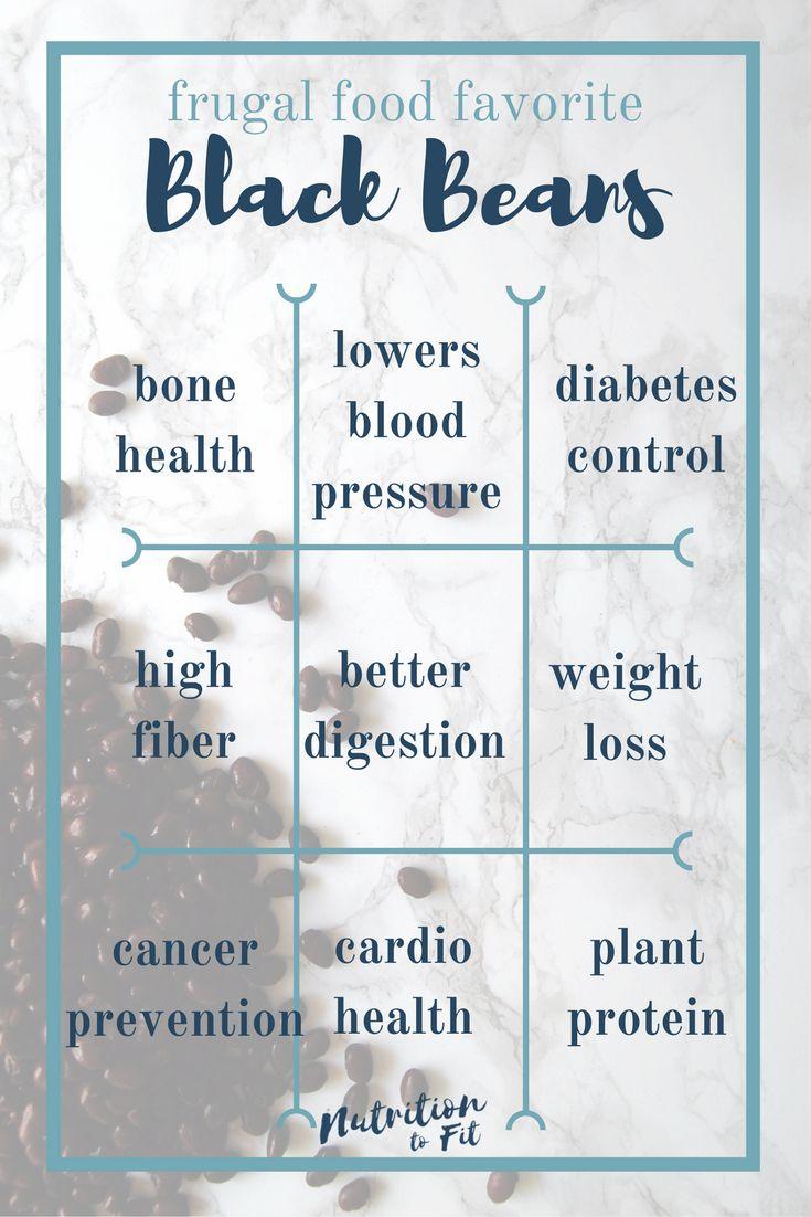 Black Beans | Frugal Food | Healthy Recipes | Recipes | Black Bean Benefits | Nutrition | Dietitian