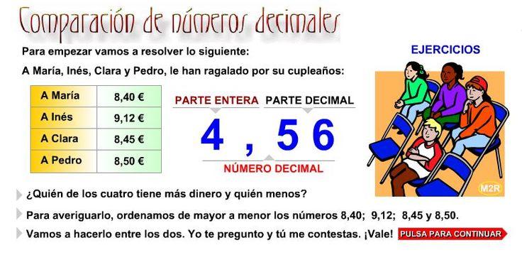Recursos interactivos online sobre descomposición, comparación y ordenación de números decimales para niños de 6to grado de educación primaria. Estos enlaces pueden ayudarnos en el uso de las T.I.C en educación primaria.