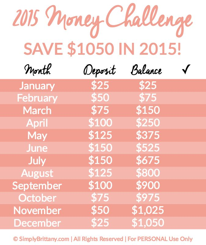 What could you do with an extra $1050... Pay off debt? Save for a new car? Develop an emergency fund? Use this 2015 Money Challenge to help you get there!