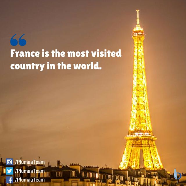 #France is the most visited country in the world! Have you visited there? Source: http://www.buzzfeed.com/laraparker/interesting-facts-that-will-make-you-want-to-travel#.xgXKE3Lzjo