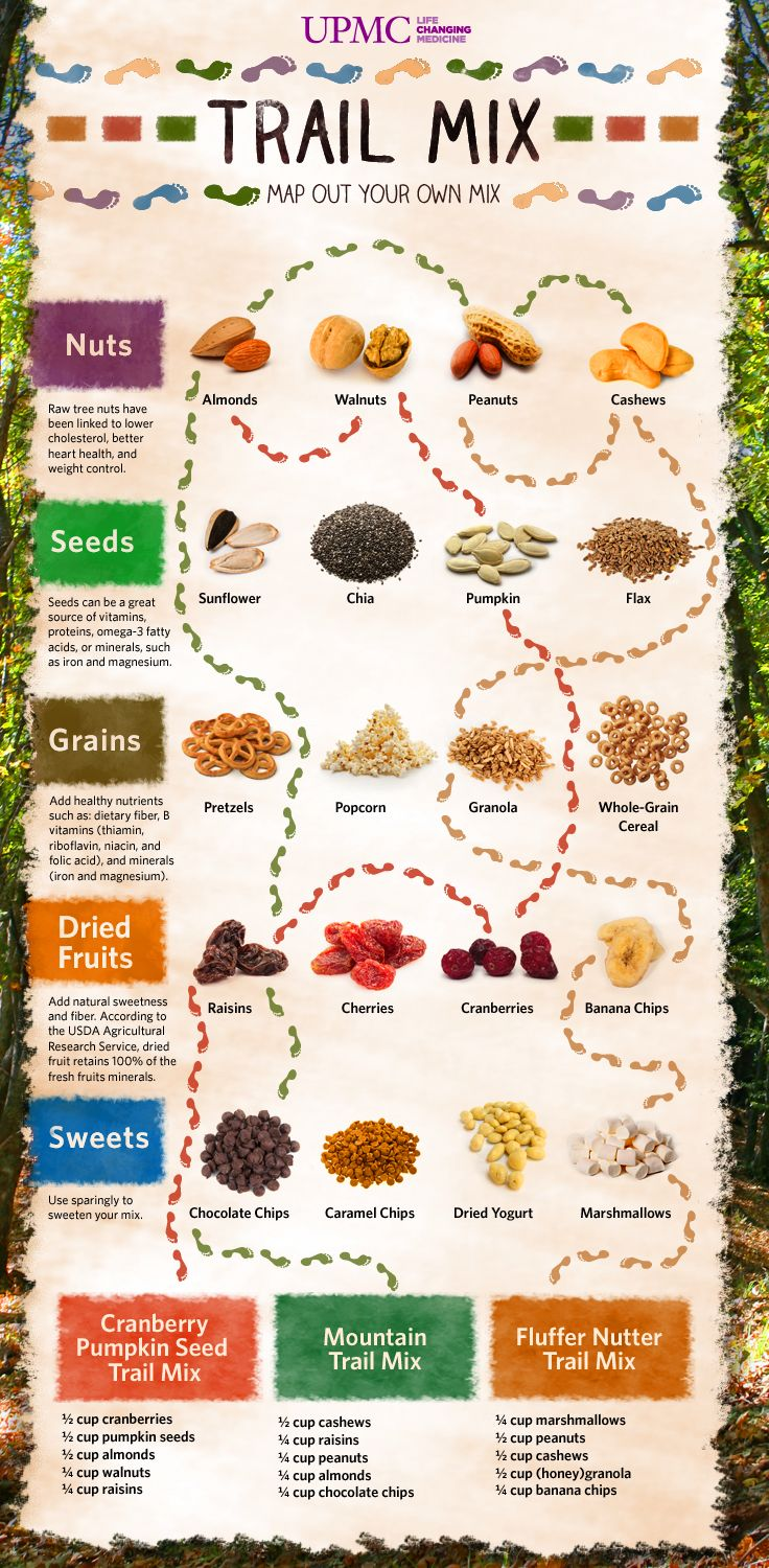 Before you head out for a  hike through the mountains, or if you just want a tasty treat, whip up a quick and easy snack that will last past each mile post. Grab a bowl and mix peanuts, seeds, and dried fruit to create one tasty and high-energy snack: trail mix.