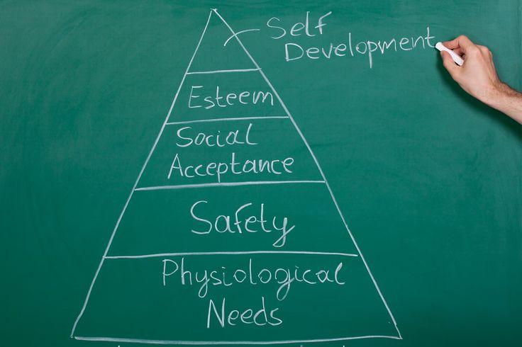 Hirarki Kebutuhan Manusia dari Maslow