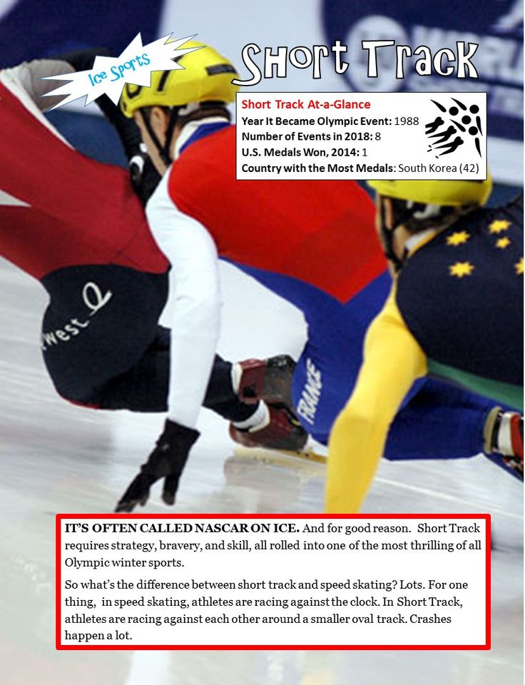 """Short track is one of 15 sports that will be contested at the 2018 Winter Olympics in PyeongChang, South Korea. For more fun facts and information about all of the winter sports events, check out """"A Kid's Guide to the Winter Games."""""""