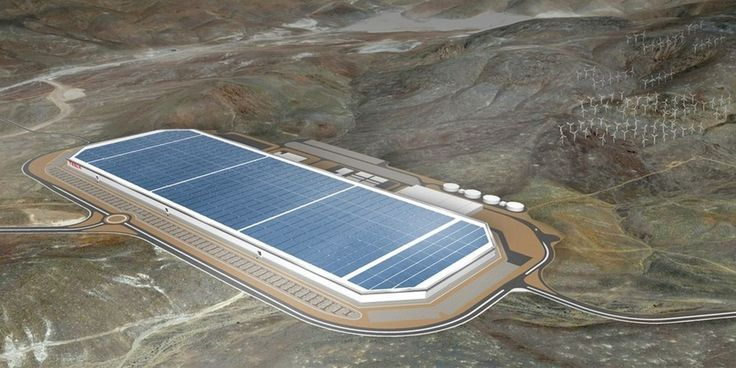 ELON MUSK (TESLA) IS CONSTANTLY OVER DELIVERING / 3 More Gigafactories Coming Soon to 'Change the Way the World Uses Energy': Elon Musk told Leonardo DiCaprio that it would only take 100 Gigafactories to transition the whole world to sustainable energy.