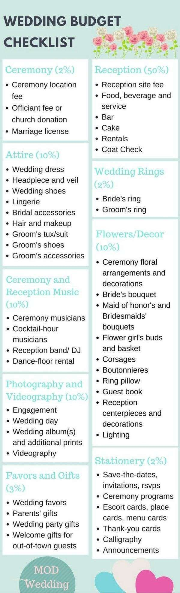 Wedding planning checklist and Reception timeline